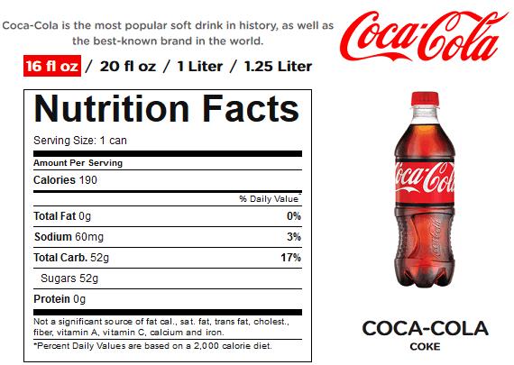 zdroj: coca-colaproductfacts.com