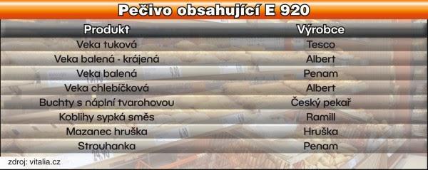 zdroj: Vitalia.cz